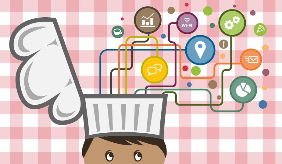 Restaurant Marketing Eat App