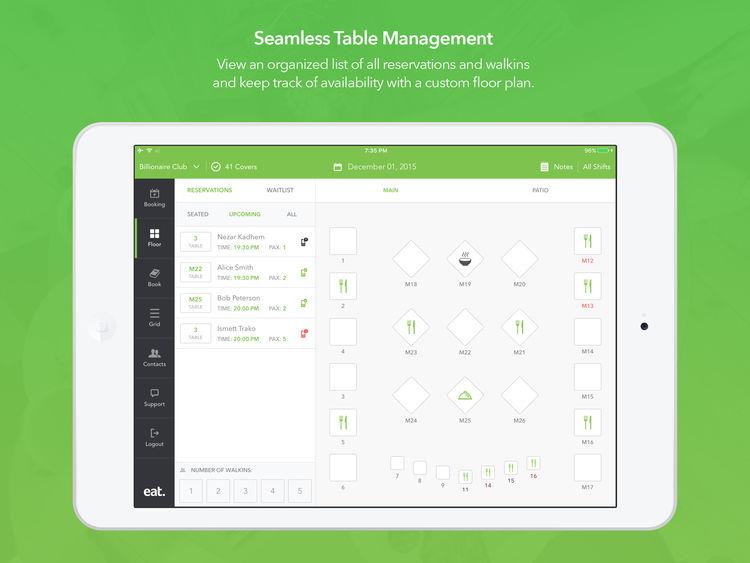 Eat Table Management