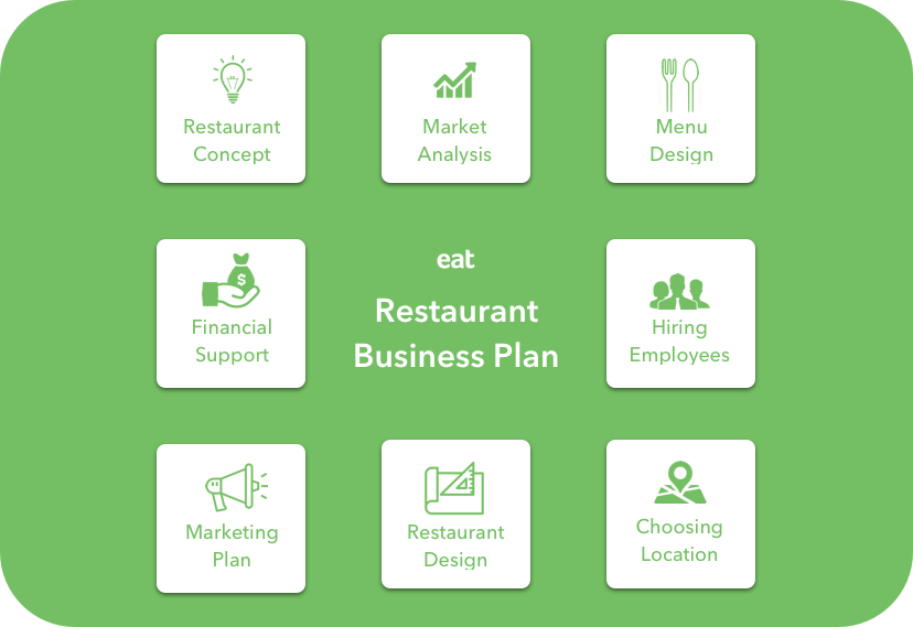 Restaurant Business Plans