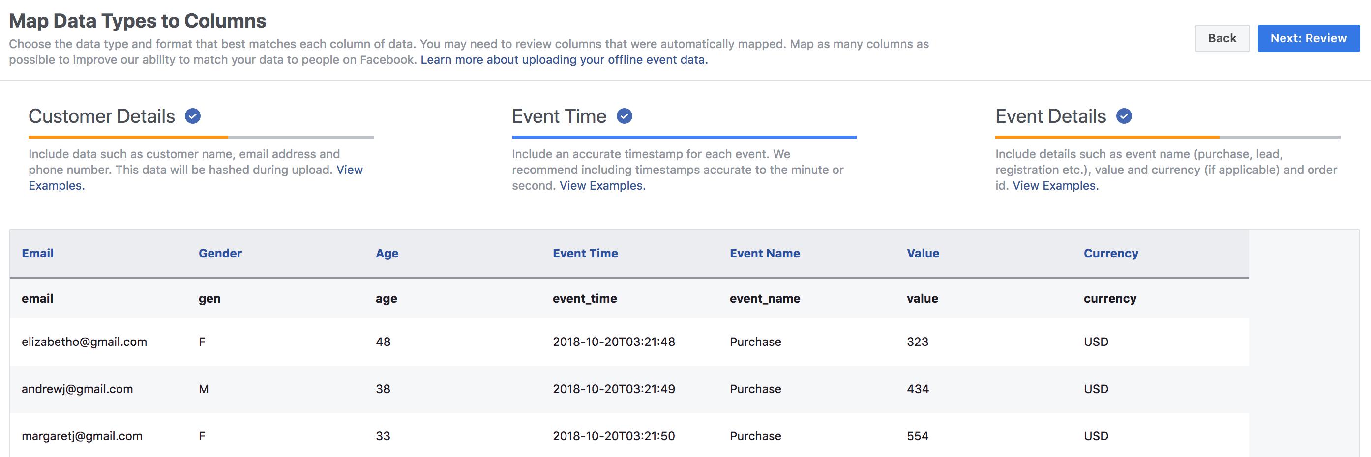 Reviewing facebook data