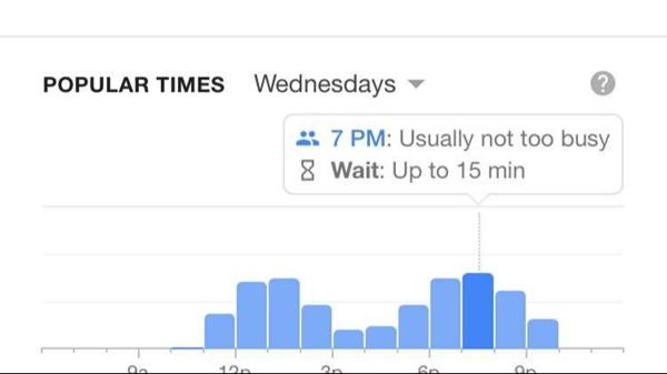 google waiting