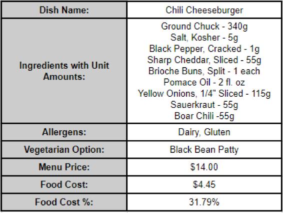 menu food sheet