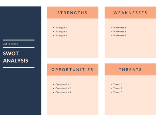 Creating a SWOT table