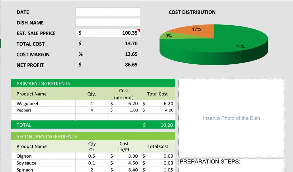 Recipe food cost for restaurants